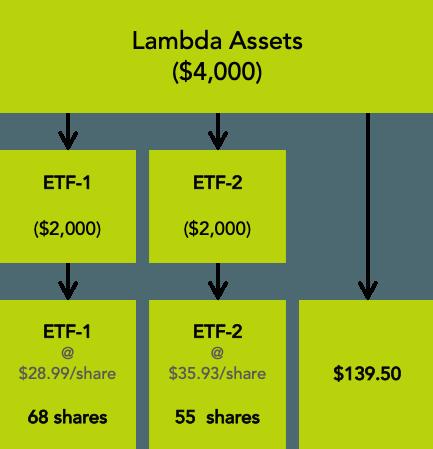 Lambda asset allocation example